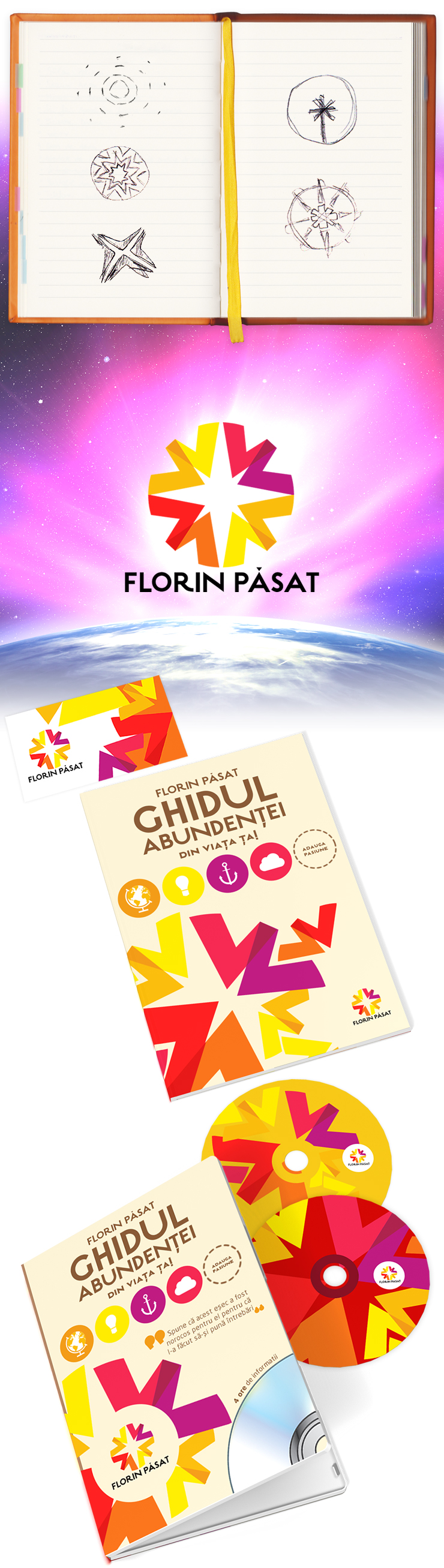 Florin Pasat - Branding