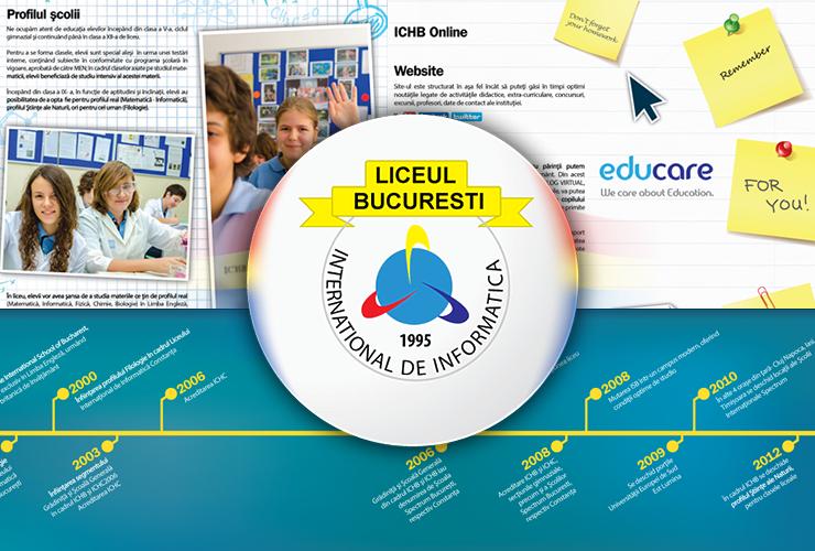 ICHB - Catalog de Prezentare - Intro